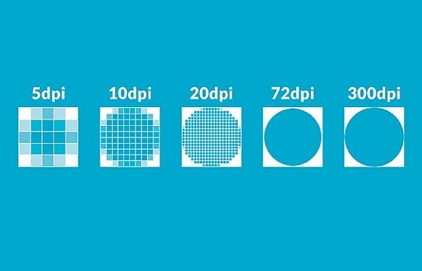 độ phân giải DPI trong in ấn