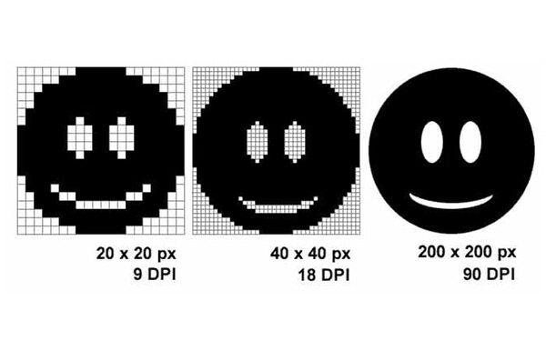 độ phân giải DPI